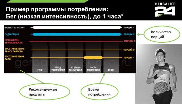kak-sostavit-individualnuyu-programmu-sportivnogo-pitaniya-s-gerbalajf-24 (3)