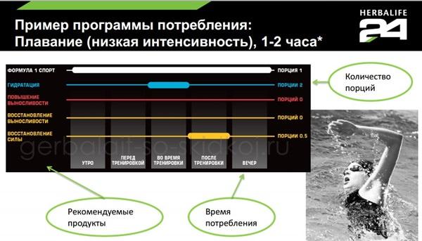 kak-sostavit-individualnuyu-programmu-sportivnogo-pitaniya-s-gerbalajf-24 (5)