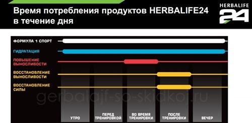 спортивное питание Гербал 24
