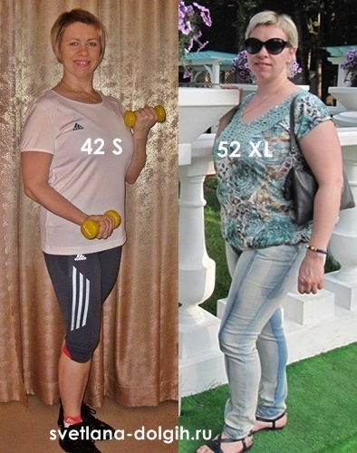 онлайн дневник похудения