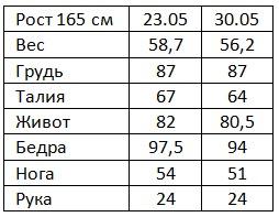 zamery-herbalife-yuli-kolmakovoj-1-ned_mini