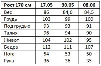 zamery-herbalife-lubov-davydovoj-1-hed_mini