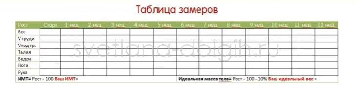 Таблица замеров Гербал