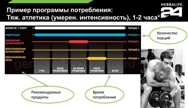 kak-sostavit-individualnuyu-programmu-sportivnogo-pitaniya-s-gerbalajf-24 (4)