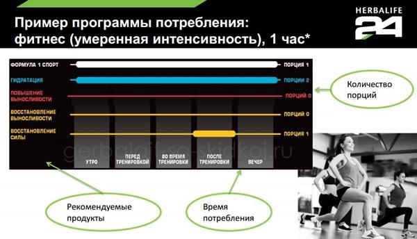 kak-sostavit-individualnuyu-programmu-sportivnogo-pitaniya-s-gerbalajf-24