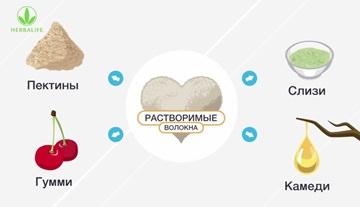 растворимые пищевые волокна