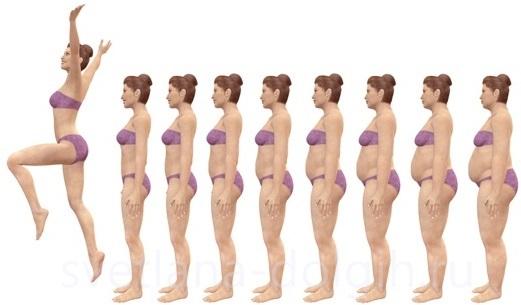как похудеть за неделю делая упражнения