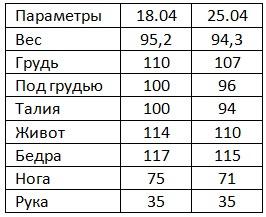 rezultat-herbalife-1-nedelya_mini