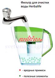 filtr-dlya-vody-kupit