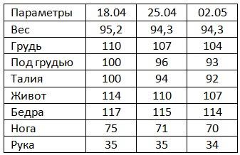 rezultat-herbalife-2-nedelya_mini